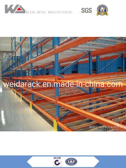 Gravity Pallet Flow Racking for Warehouse