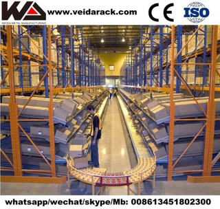 Warehouse Flow Through Racking