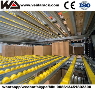 China Gravity Flow Shelving