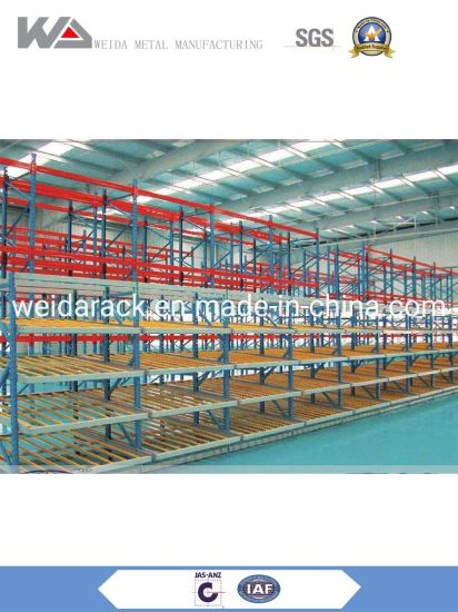 Carton Flow Racking Systems